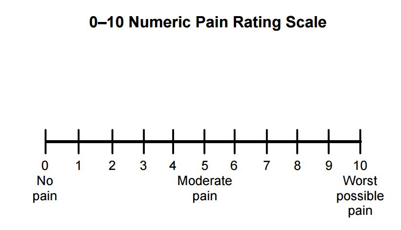 Numeric Pain Scale Capitol Rehab Of Arlington